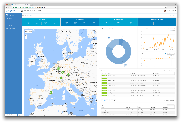 Dashboard der Lancom Management Cloud